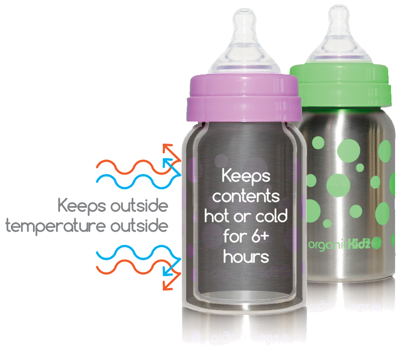 Exclusive Thermal Bottles